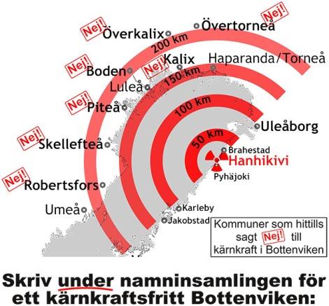 kärnkraftsfritt Bottenviken