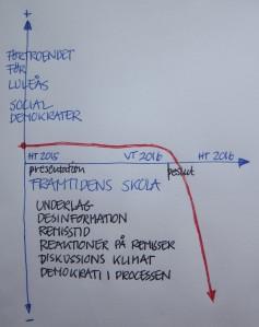 graf-i-skolfragan